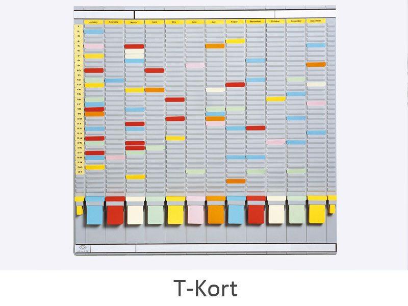 T-kort og t-kort-systemer